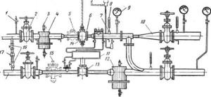 Элеватор отопления принцип работы в системе навоз транспортеры