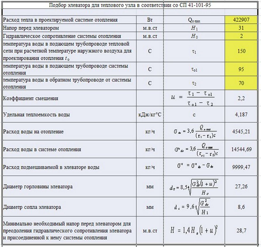 диаметр сопла элеватора формула