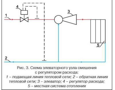 Программа для расчета элеватора в каких условиях нельзя применять ленточный транспортер