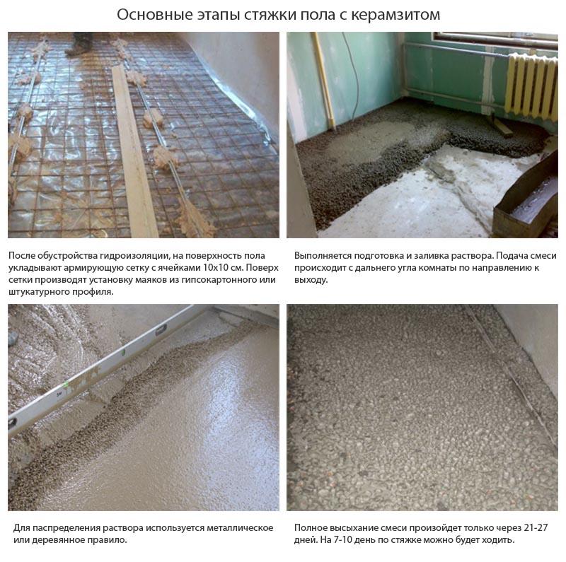 Толщина стяжки керамзитобетона минимальная сухая смесь бетонная продажа